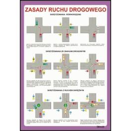 Zasady ruchu drogowego A Plansza dydaktyczna