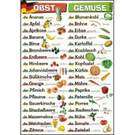 Obst und Gemuse Plansza dydaktyczna