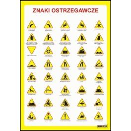 Znaki ostrzegawcze Plansza dydaktyczna