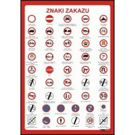 Znaki zakazu Plansza dydaktyczna