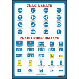 Znaki nakazu i uzupełniające Plansza dydaktyczna