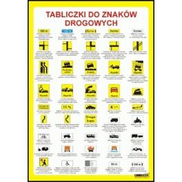 Tabliczki do znaków drogowych Plansza dydaktyczna