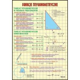 Funkcje trygonometryczne Plansza dydaktyczna