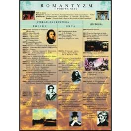 Romantyzm Plansza dydaktyczna