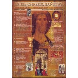 Dzieje chrześcijaństwa I tysiąclecie Plansza dydaktyczna