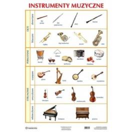 Plansza Instrumenty muzyczne